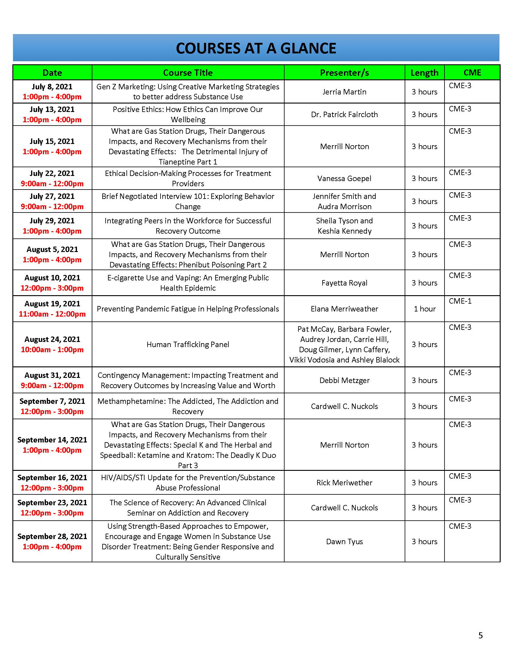 ASADS Jul-Sept. 2021 Courses